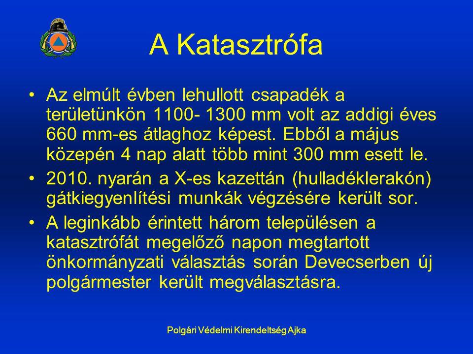 Polgári Védelmi Kirendeltség Ajka