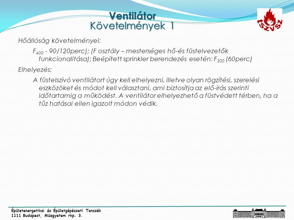 Ventilátor Követelmények 1