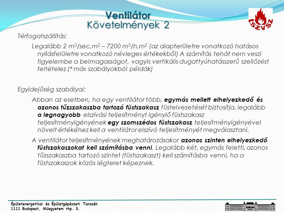 Ventilátor Követelmények 2