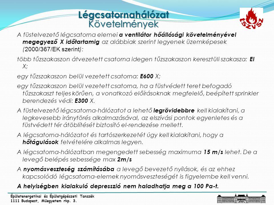 Légcsatornahálózat Követelmények