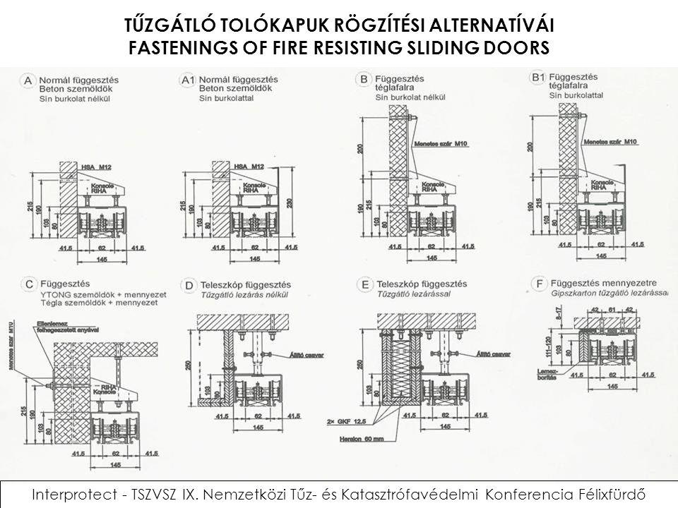 TŰZGÁTLÓ TOLÓKAPUK RÖGZÍTÉSI ALTERNATÍVÁI FASTENINGS OF FIRE RESISTING SLIDING DOORS