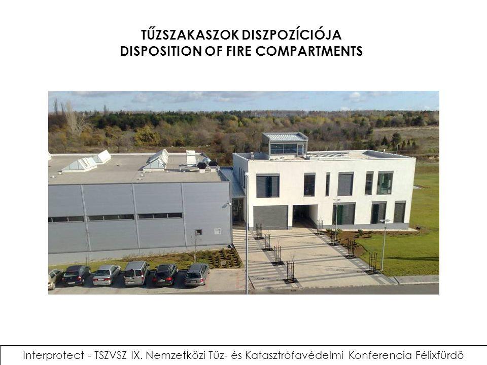 TŰZSZAKASZOK DISZPOZÍCIÓJA DISPOSITION OF FIRE COMPARTMENTS