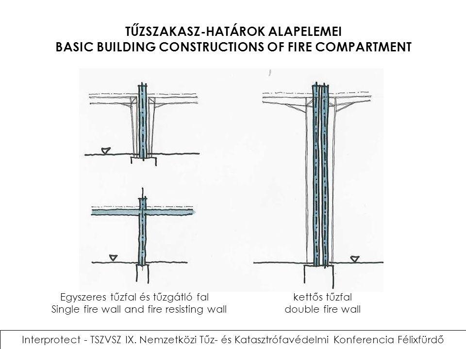 TŰZSZAKASZ-HATÁROK ALAPELEMEI BASIC BUILDING CONSTRUCTIONS OF FIRE COMPARTMENT