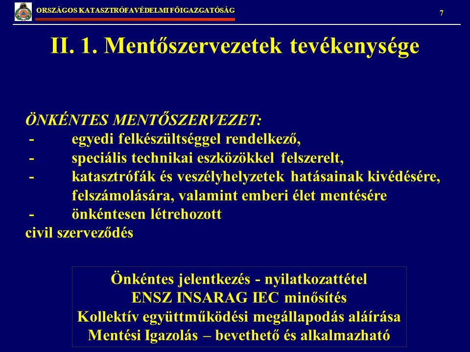 II. 1. Mentőszervezetek tevékenysége