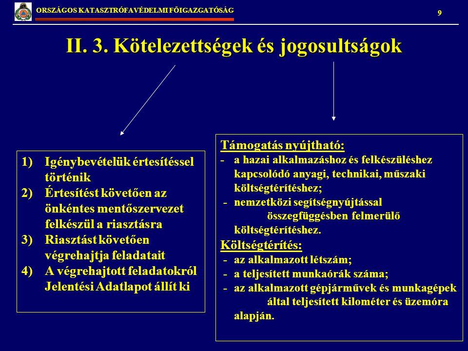 II. 3. Kötelezettségek és jogosultságok