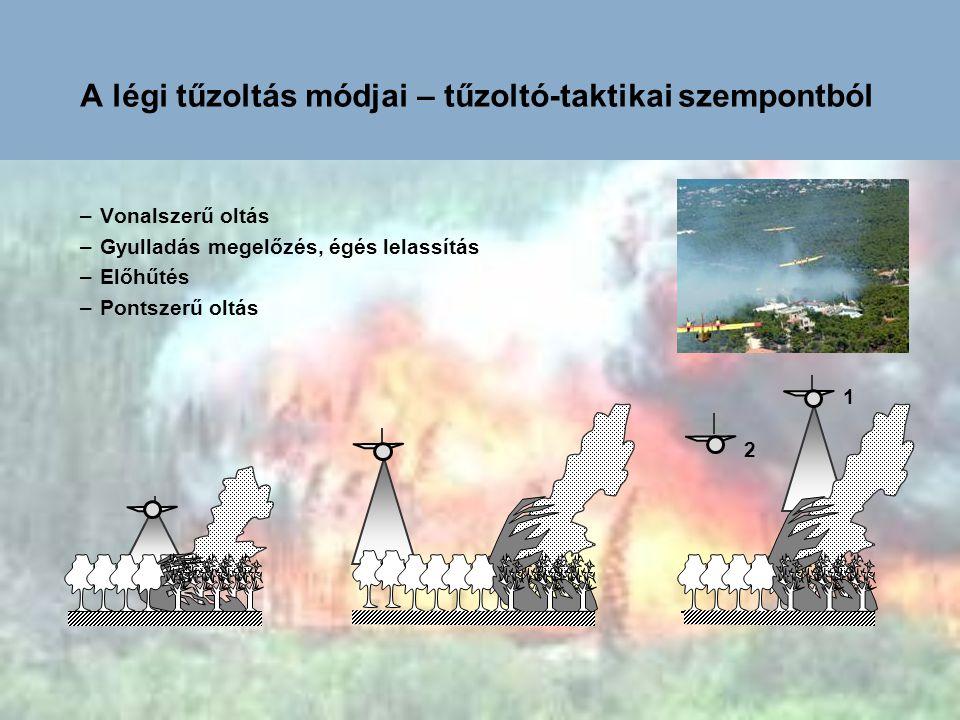 A légi tűzoltás módjai – tűzoltó-taktikai szempontból