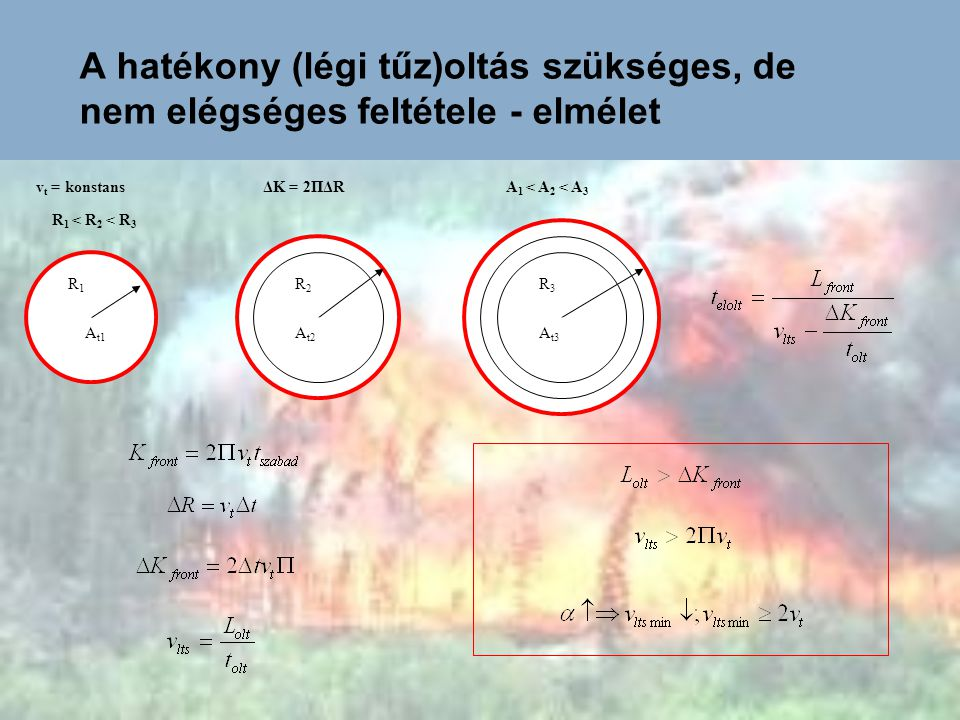 A hatékony (légi tűz)oltás szükséges, de nem elégséges feltétele - elmélet