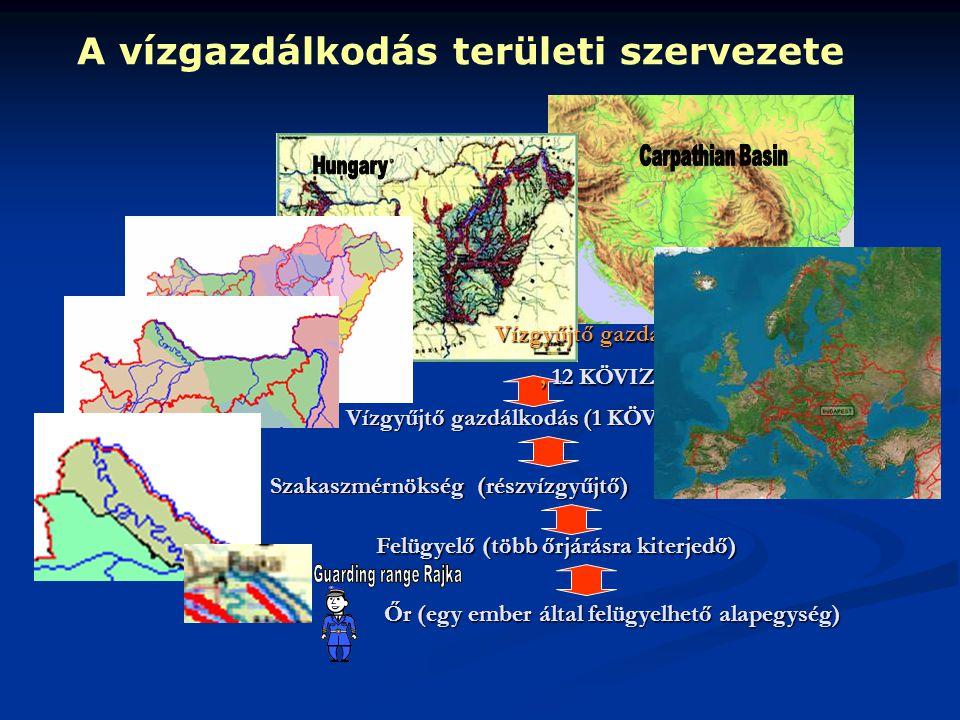 A vízgazdálkodás területi szervezete Vízgyűjtő gazdálkodás
