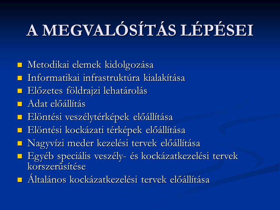 A MEGVALÓSÍTÁS LÉPÉSEI