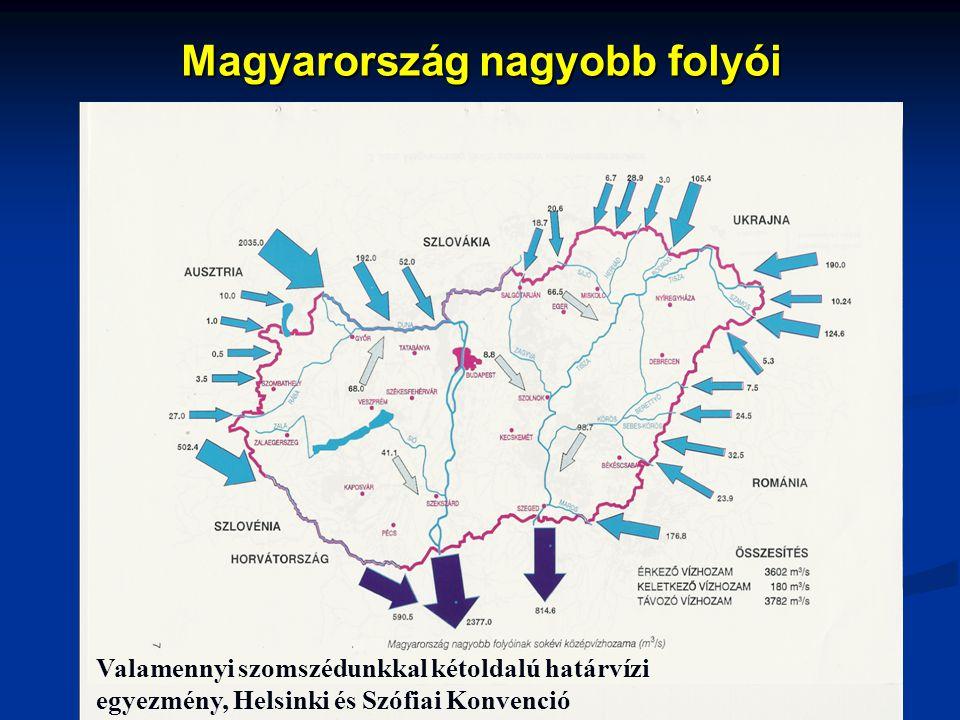 Magyarország nagyobb folyói