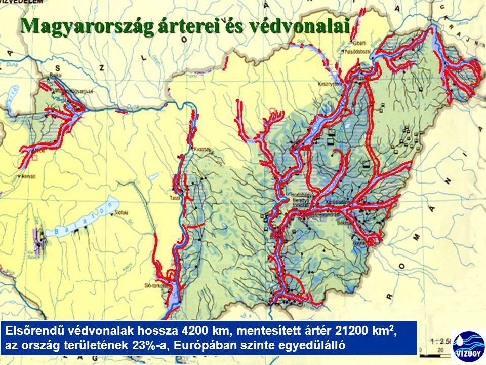 Magyarország árterei és védvonalai