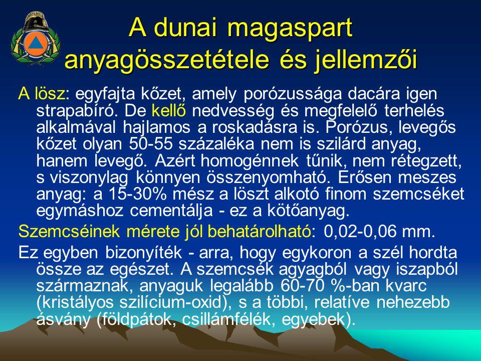 A dunai magaspart anyagösszetétele és jellemzői