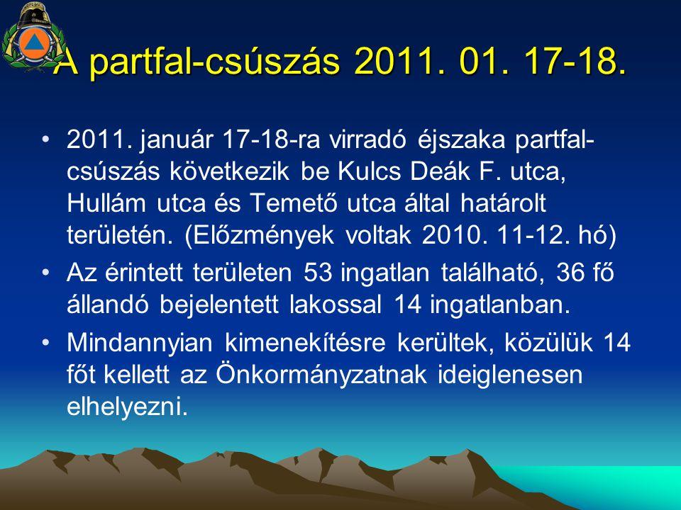 A partfal-csúszás 2011. 01. 17-18.