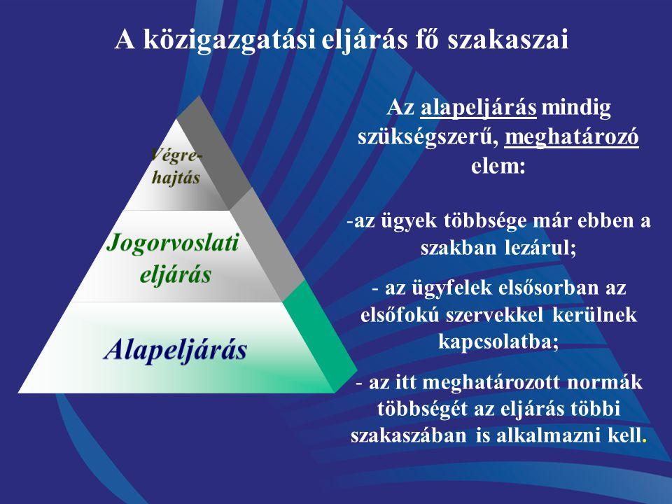 A közigazgatási eljárás fő szakaszai