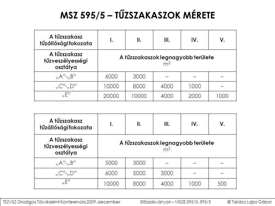 MSZ 595/5 – TŰZSZAKASZOK MÉRETE