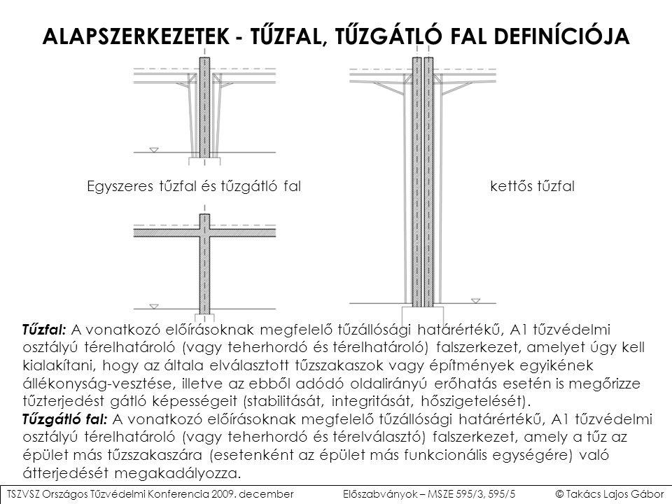 ALAPSZERKEZETEK - TŰZFAL, TŰZGÁTLÓ FAL DEFINÍCIÓJA