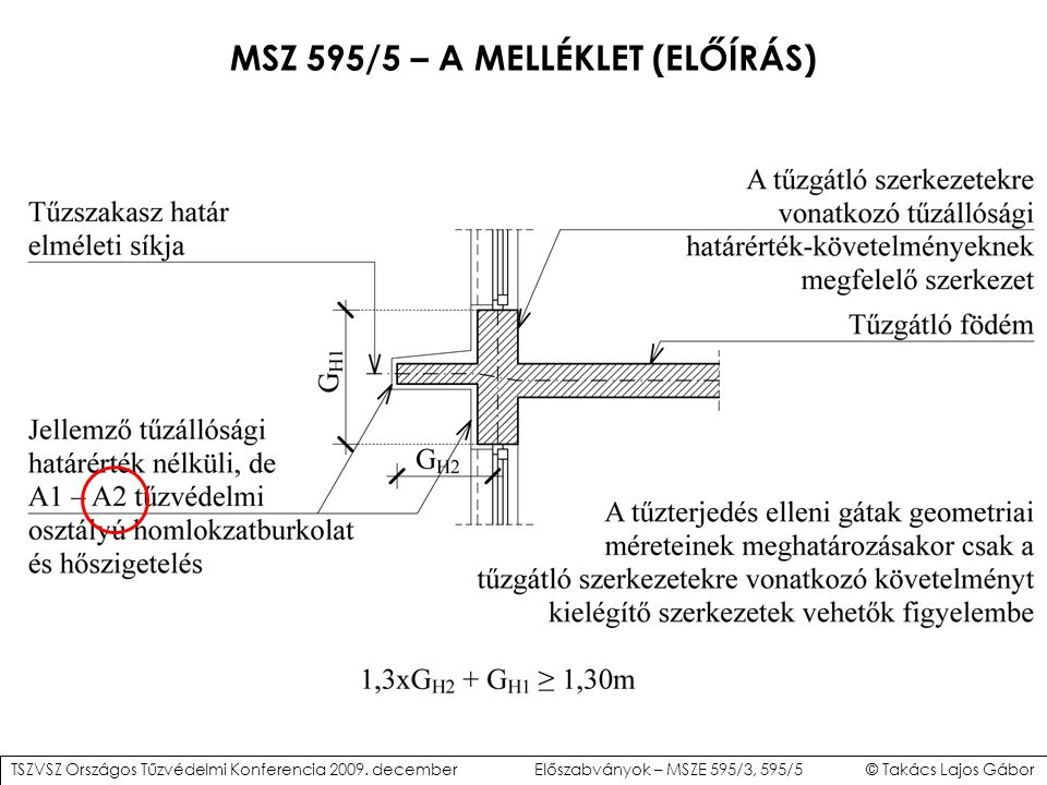 MSZ 595/5 – A MELLÉKLET (ELŐÍRÁS)
