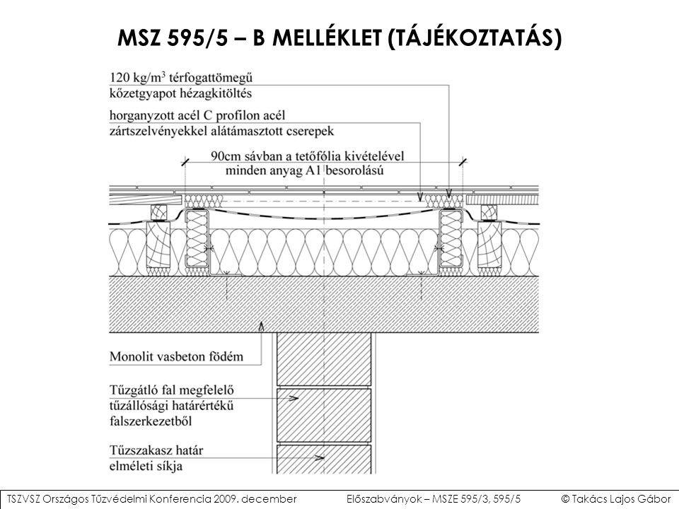 MSZ 595/5 – B MELLÉKLET (TÁJÉKOZTATÁS)
