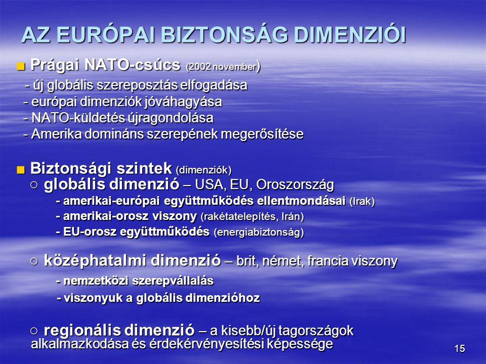 AZ EURÓPAI BIZTONSÁG DIMENZIÓI