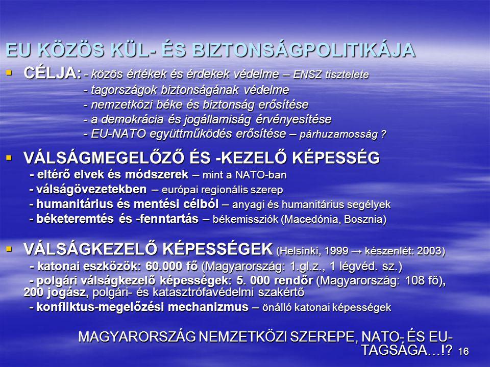 EU KÖZÖS KÜL- ÉS BIZTONSÁGPOLITIKÁJA