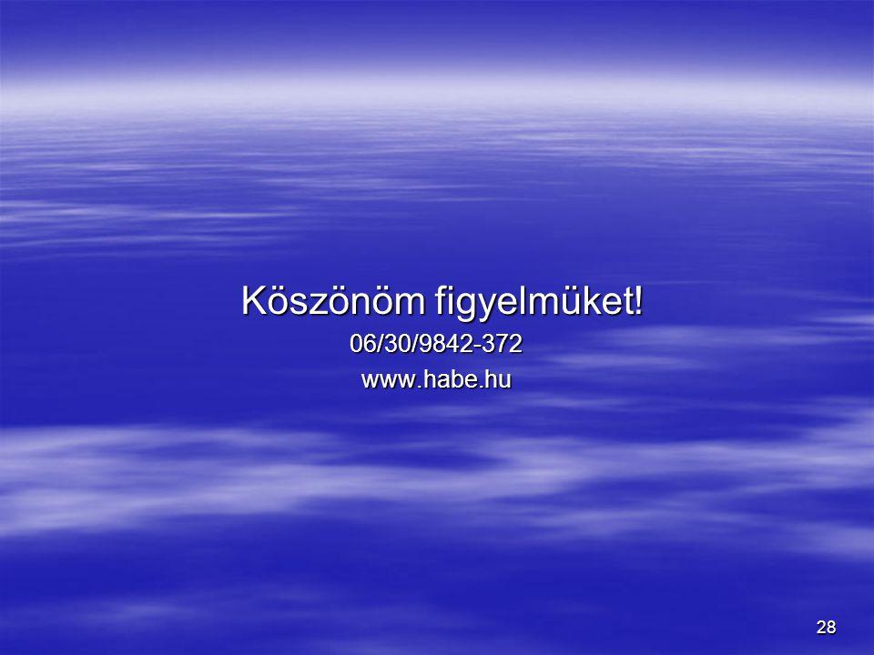 Köszönöm figyelmüket! 06/30/9842-372 www.habe.hu