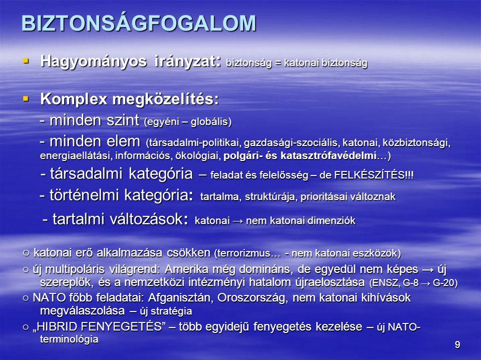 BIZTONSÁGFOGALOM Hagyományos irányzat: biztonság = katonai biztonság. Komplex megközelítés: - minden szint (egyéni – globális)