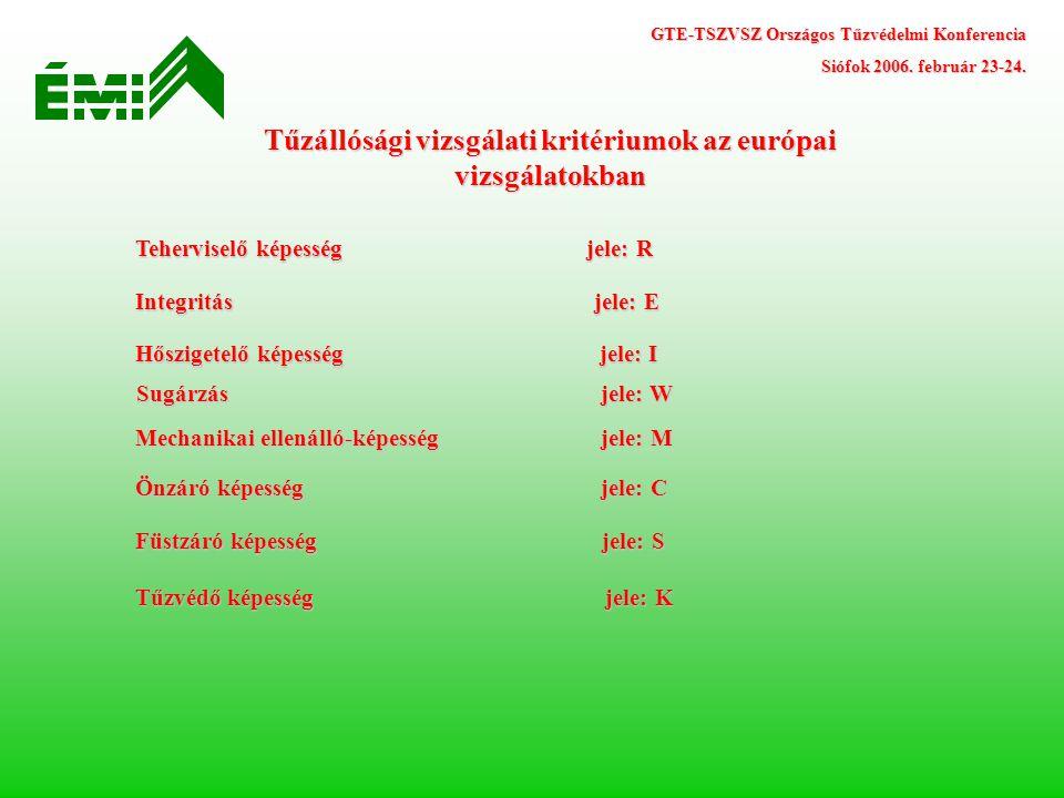 Tűzállósági vizsgálati kritériumok az európai vizsgálatokban