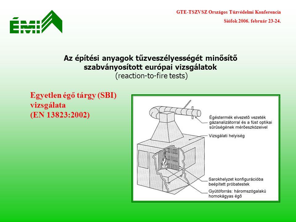 Egyetlen égő tárgy (SBI) vizsgálata (EN 13823:2002)