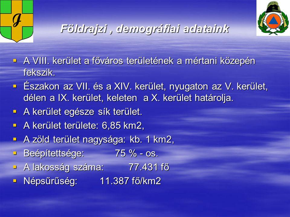 Földrajzi , demográfiai adataink