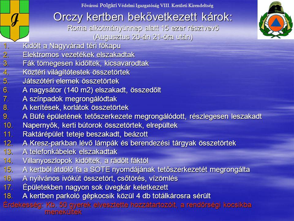 Orczy kertben bekövetkezett károk: