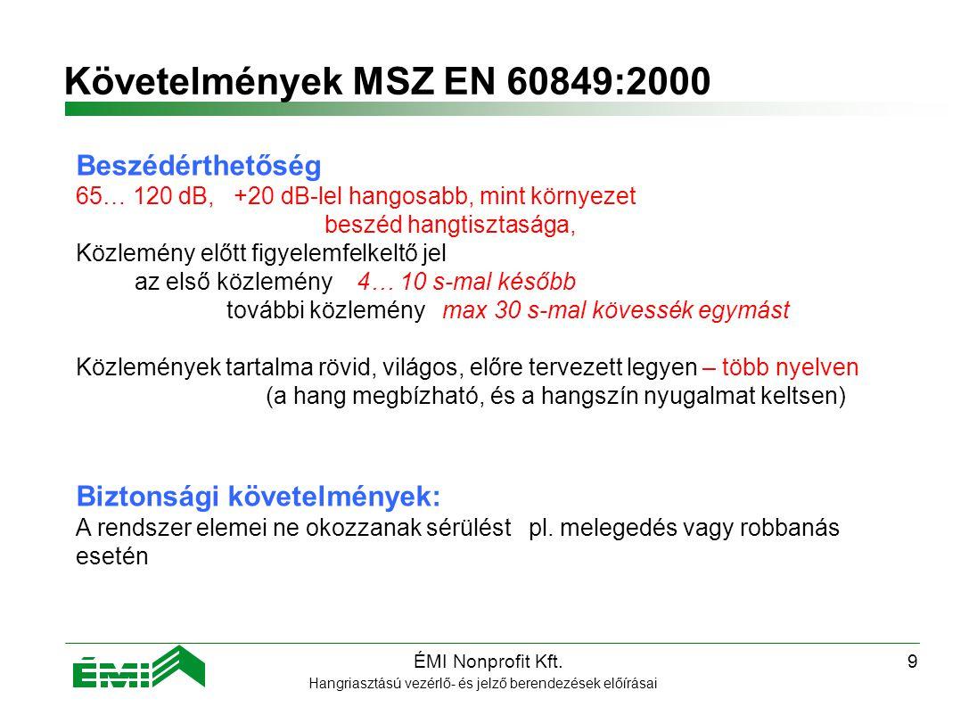 Követelmények MSZ EN 60849:2000 Beszédérthetőség