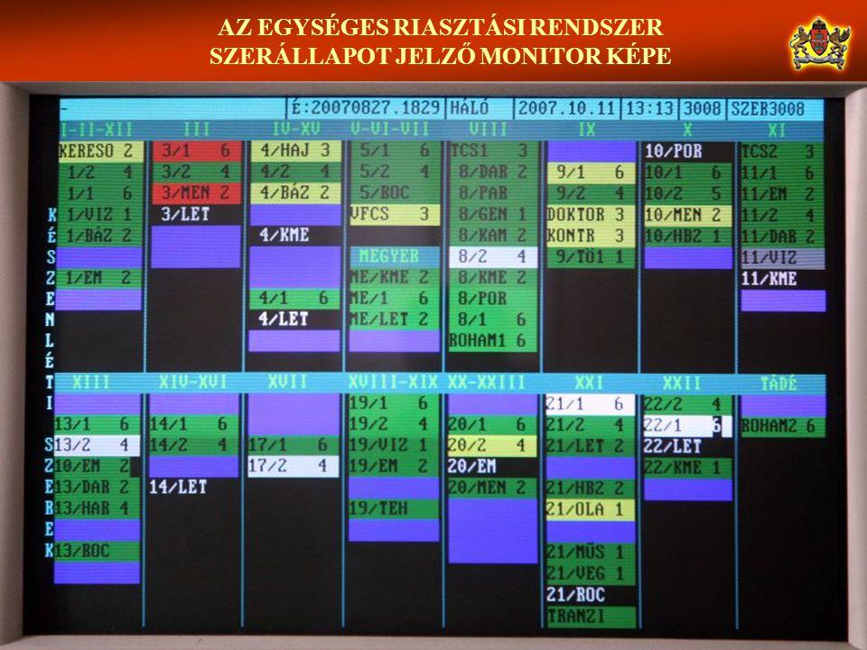 AZ EGYSÉGES RIASZTÁSI RENDSZER SZERÁLLAPOT JELZŐ MONITOR KÉPE