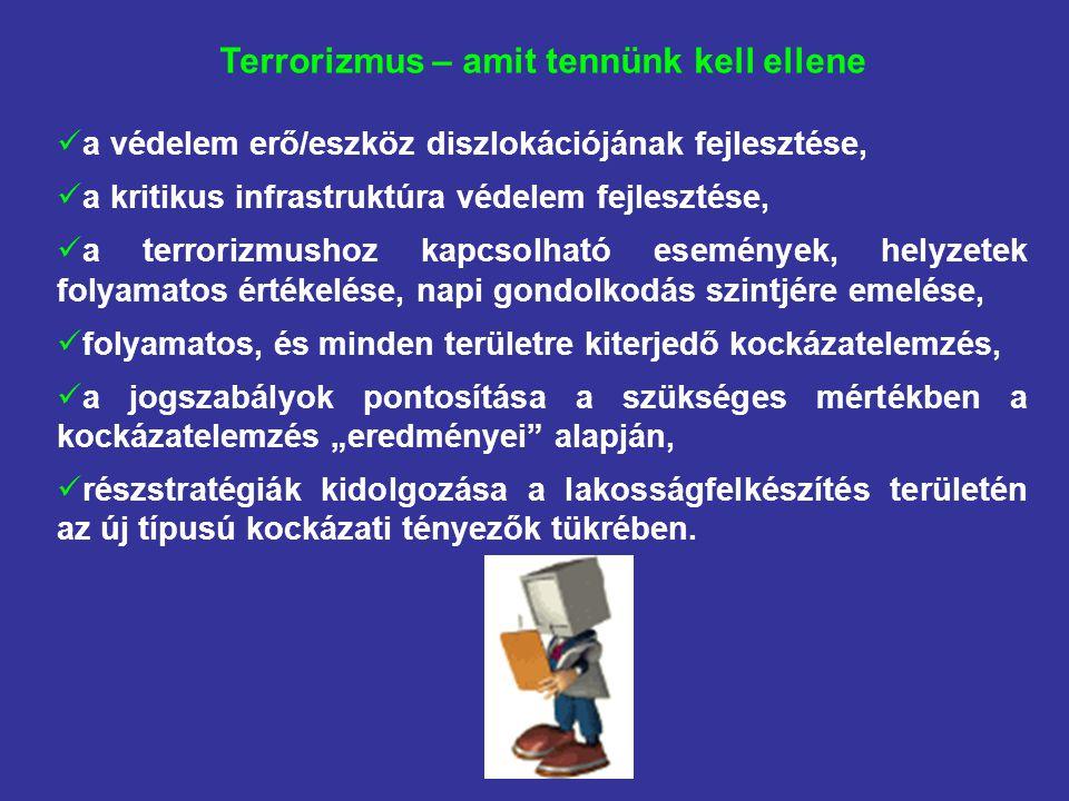 Terrorizmus – amit tennünk kell ellene