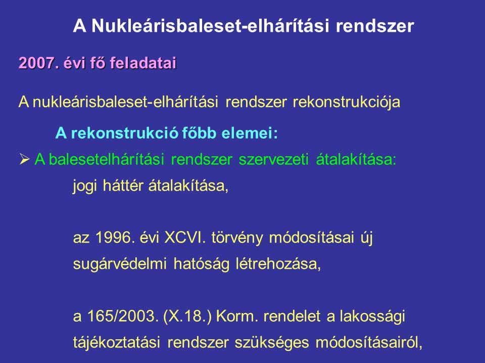 A Nukleárisbaleset-elhárítási rendszer