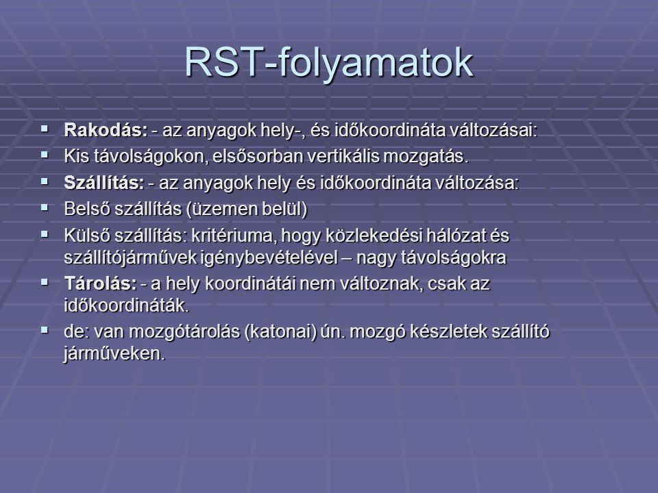 RST-folyamatok Rakodás: - az anyagok hely-, és időkoordináta változásai: Kis távolságokon, elsősorban vertikális mozgatás.