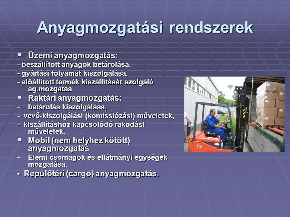 Anyagmozgatási rendszerek