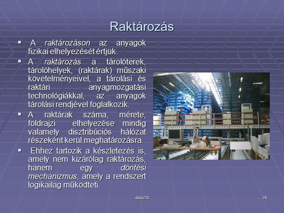 Raktározás A raktározáson az anyagok fizikai elhelyezését értjük.