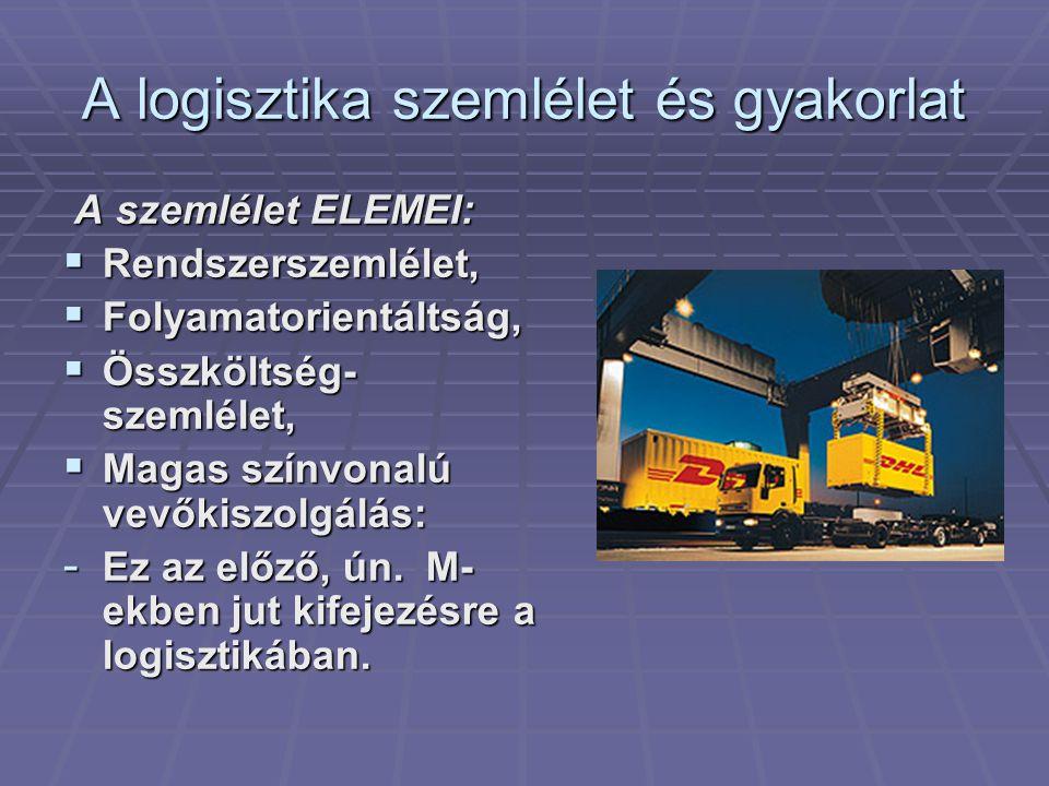 A logisztika szemlélet és gyakorlat