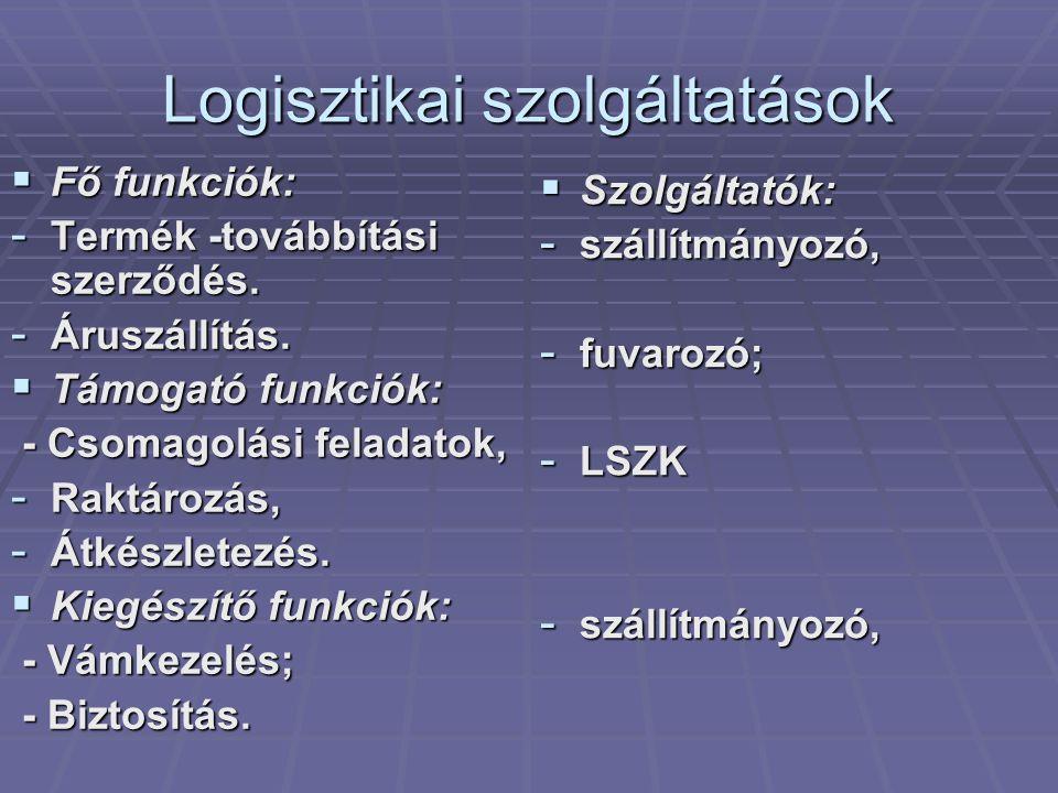 Logisztikai szolgáltatások