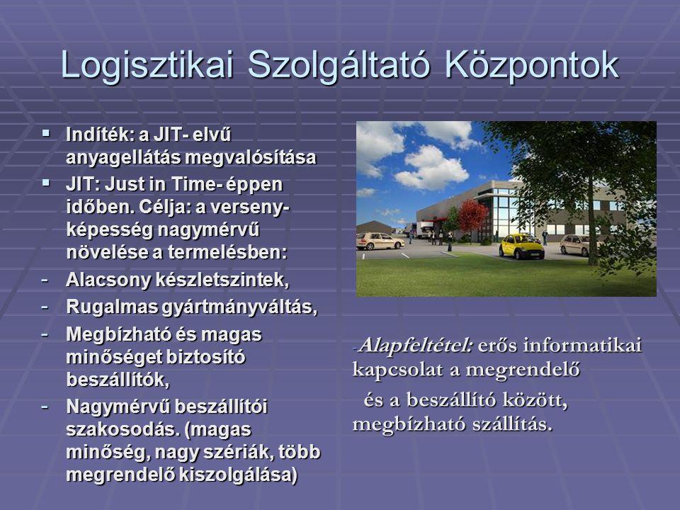 Logisztikai Szolgáltató Központok