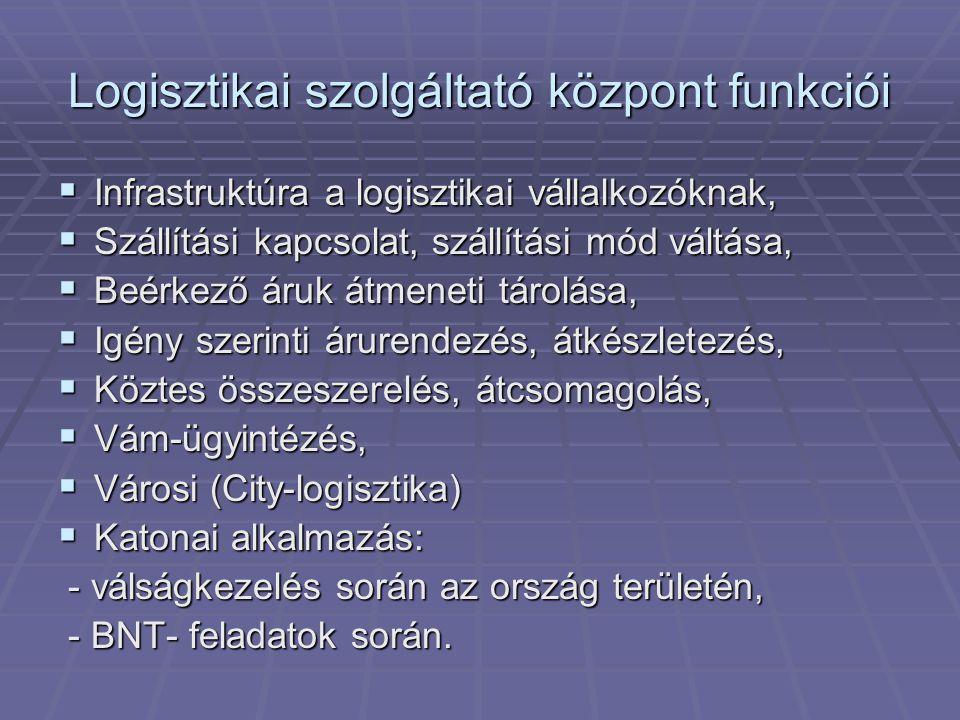 Logisztikai szolgáltató központ funkciói