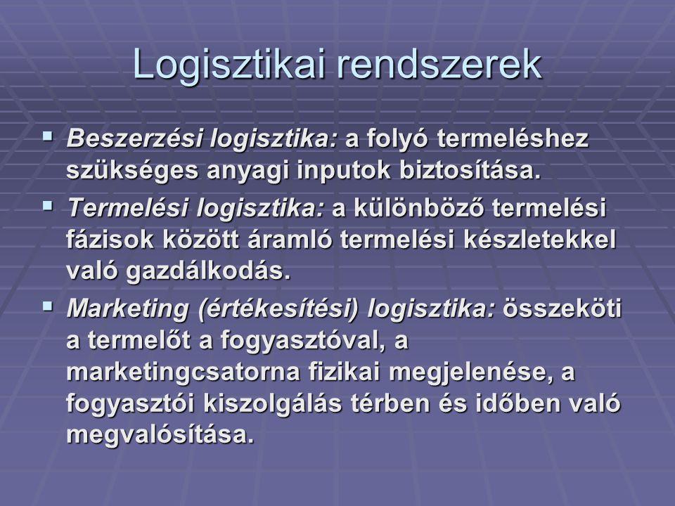 Logisztikai rendszerek