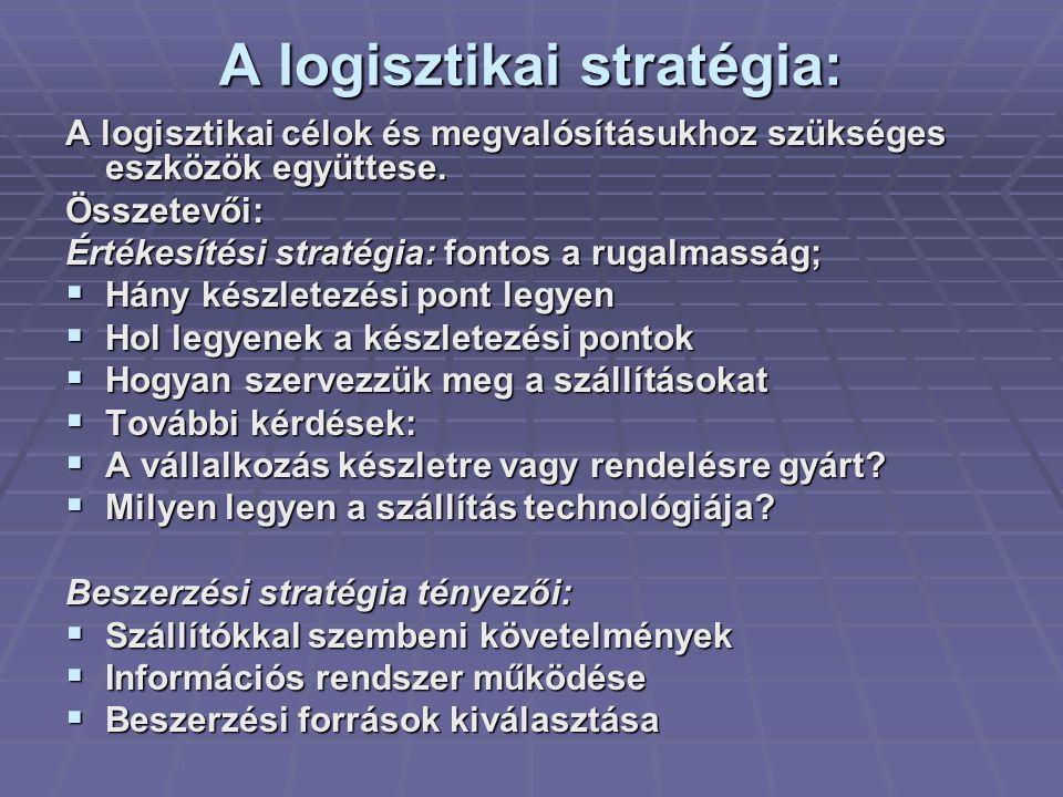 A logisztikai stratégia: