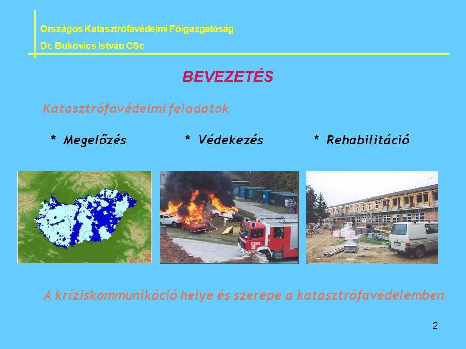 Katasztrófavédelmi feladatok * Megelőzés * Védekezés * Rehabilitáció