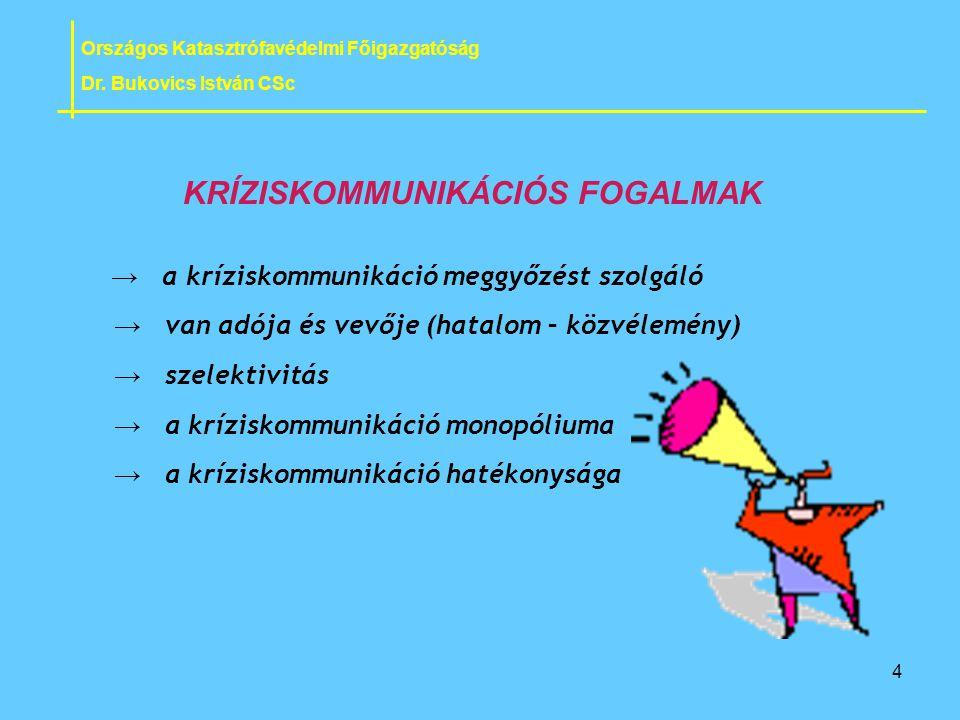 KRÍZISKOMMUNIKÁCIÓS FOGALMAK