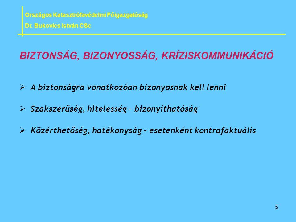 BIZTONSÁG, BIZONYOSSÁG, KRÍZISKOMMUNIKÁCIÓ