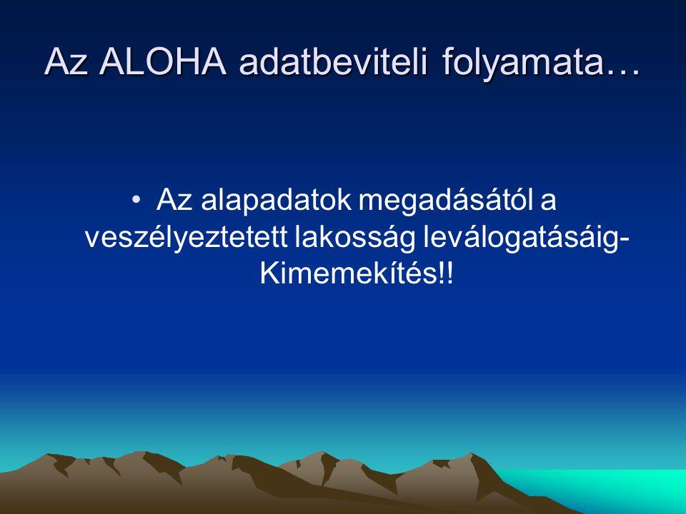 Az ALOHA adatbeviteli folyamata…