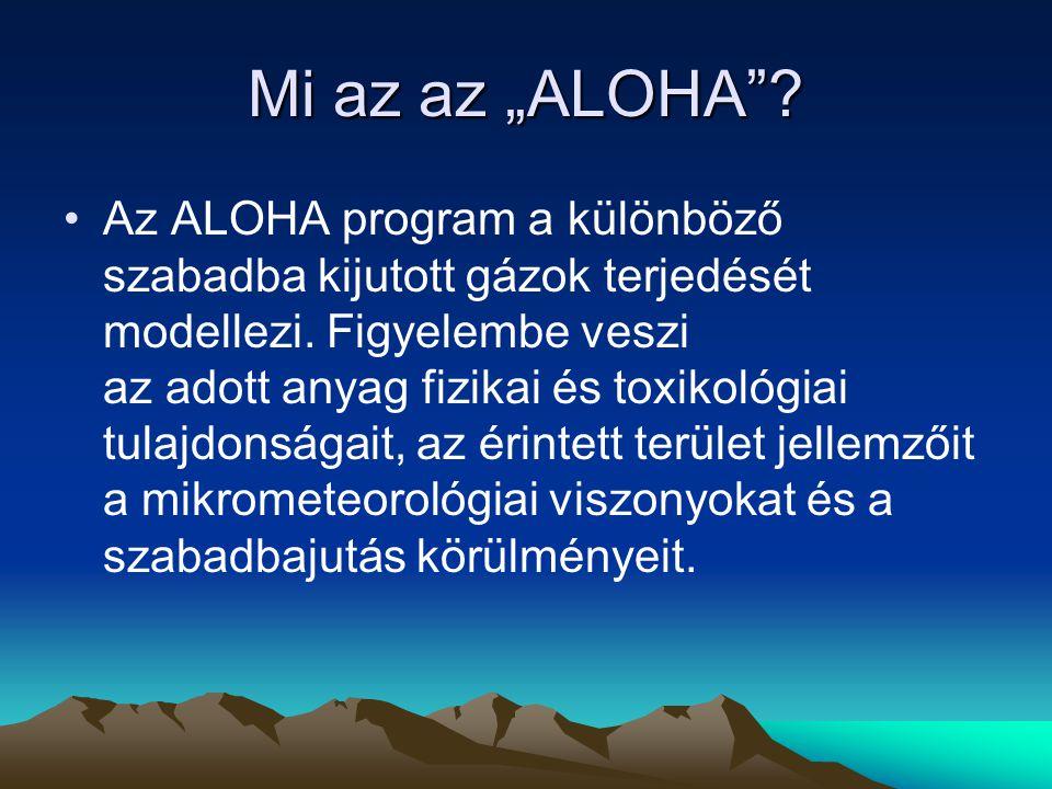 """Mi az az """"ALOHA"""