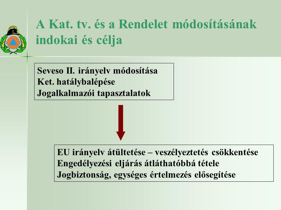A Kat. tv. és a Rendelet módosításának indokai és célja