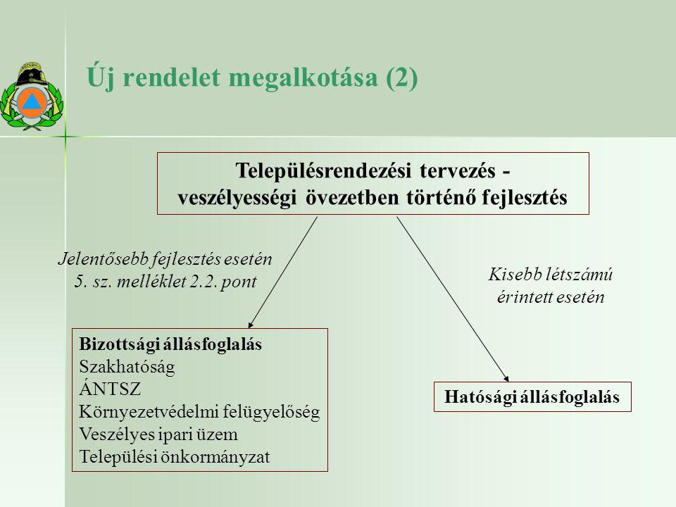 Új rendelet megalkotása (2)